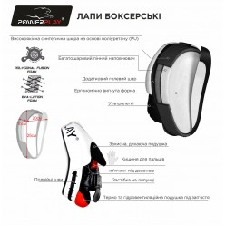 Боксерські Лапи PowerPlay 3050 Чорно-Сірі PU [пара]