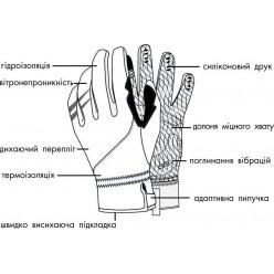 Рукавиці лижні PowerPlay 0091 Чорні S (Універсальні зимові)