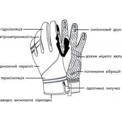 Рукавиці лижні PowerPlay 0091 Чорні M (Універсальні зимові)