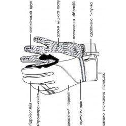 Рукавиці лижні PowerPlay 0091 Чорні L (Універсальні зимові)